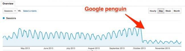 actualizare google pinguin
