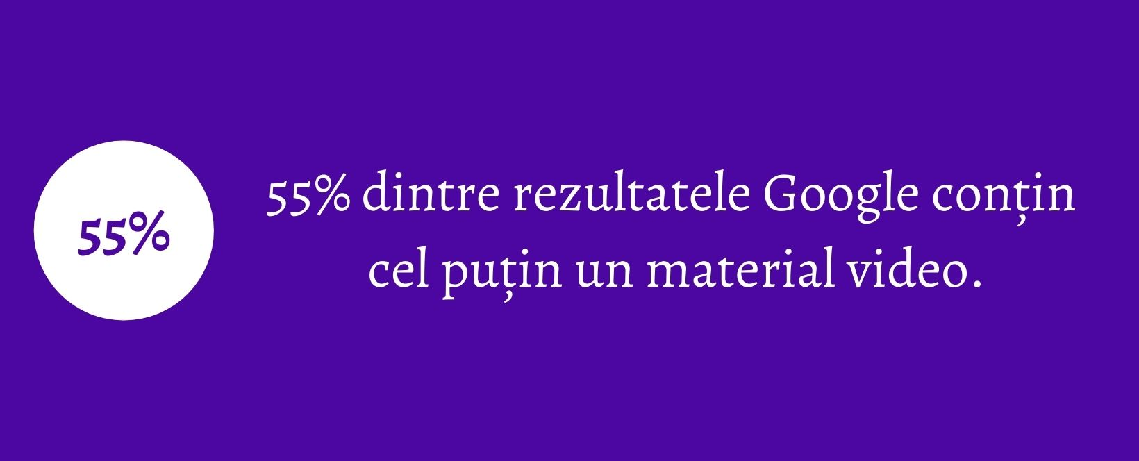 statistici despre materiale video google
